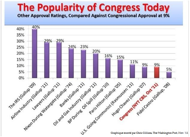 comparison-popularity-congress.jpg