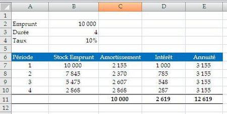 Amortissement emprunt excel - Calcul tableau d amortissement emprunt excel ...