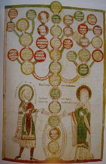 1 Généalogie carolingienne | Source http://3.bp. blogspot. com/_kuQr