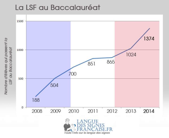 lsf-bac.png