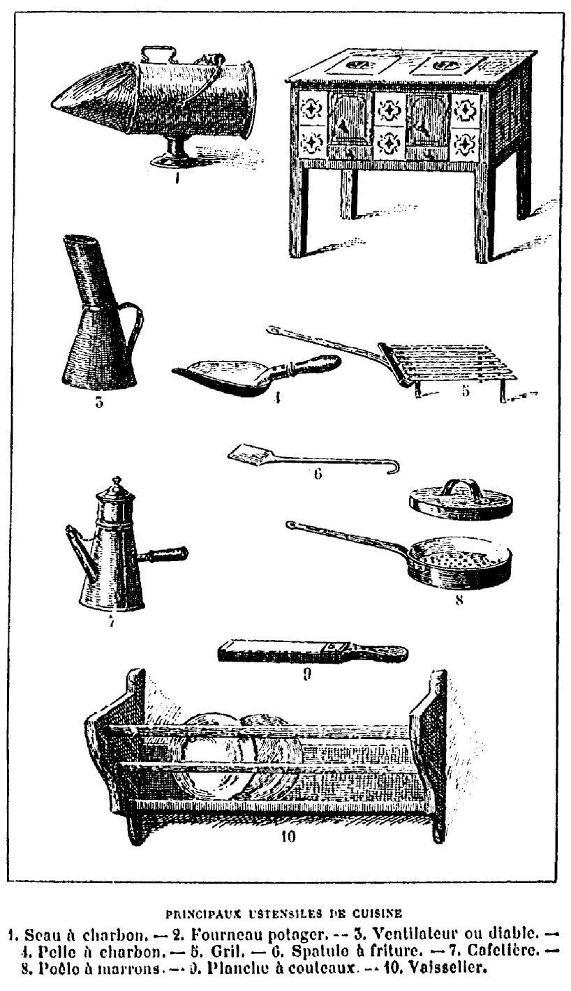 Principaux ustensiles de cuisine en 1905 la cuisine de m lie - Instrument de cuisine ...
