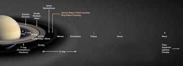Saturnien.png