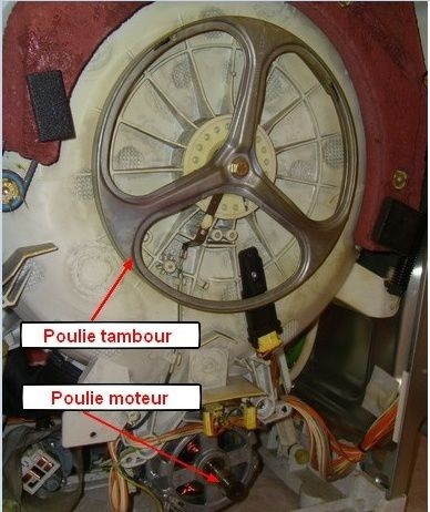 Comment reparer courroie de machine a laver for Interieur machine a laver