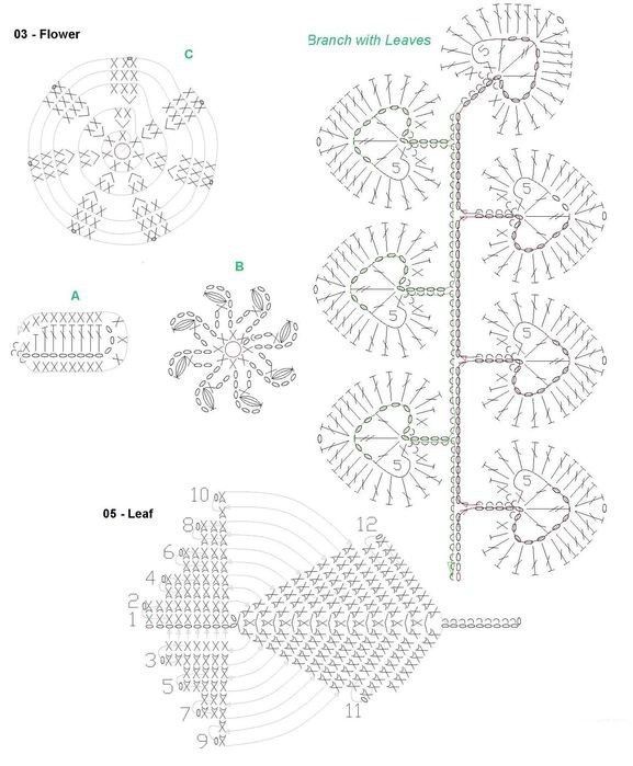 patron de crochet » 4K Pictures | 4K Pictures [Full HQ Wallpaper]