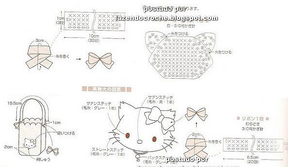 pochette portable hello kitty.