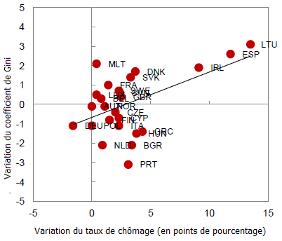 IMF-austerity-inequality2.png