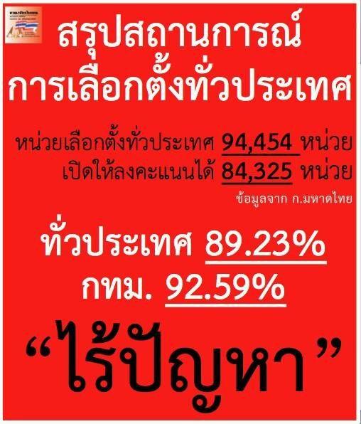 Voteresult.jpg