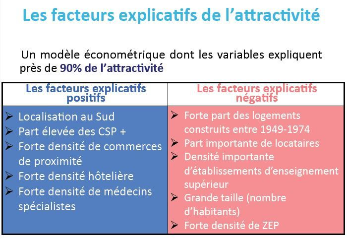 attractivite-1sur-2.JPG