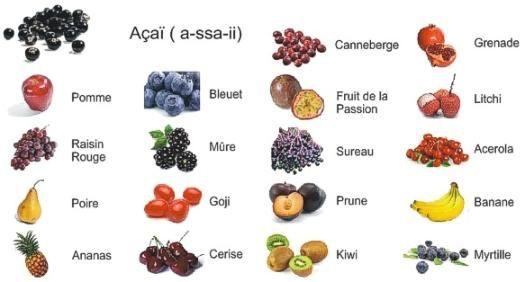 Produits monavie prenez soin de votre sant avec les - Liste fruits exotiques avec photos ...