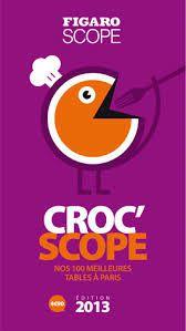 Croc-Scope.jpg
