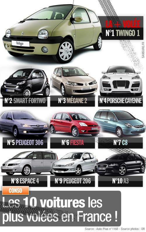 10-voitures-volees.jpg
