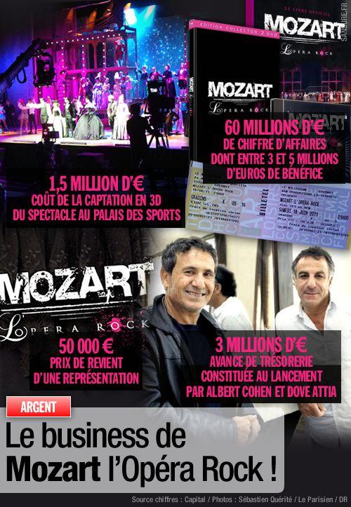 business mozart