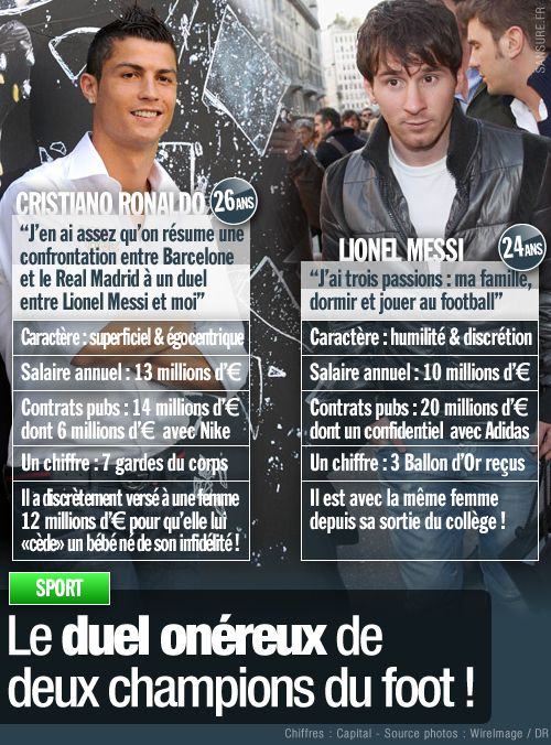 duel-cronaldo-lmessi.jpg