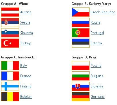 euro volley groupe