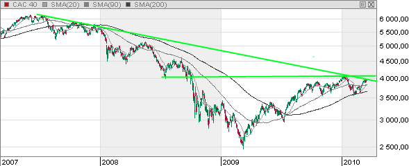 CAC40-170310.png