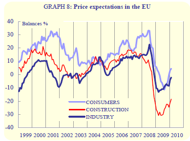 price-expectation-in-the-EU.png