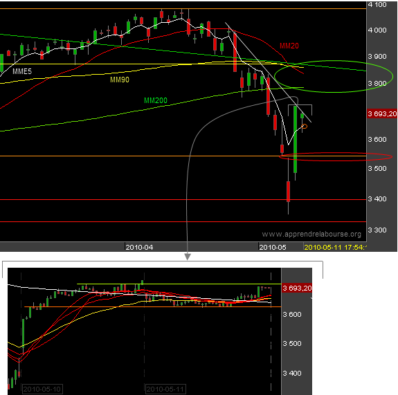 CAC-40---110510.png