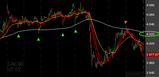 CAC-40-210410.png