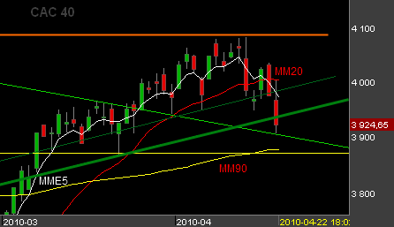 CAC40-220410.png