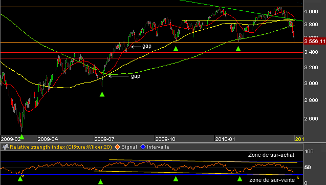 analyse-graphique-CAC40.png