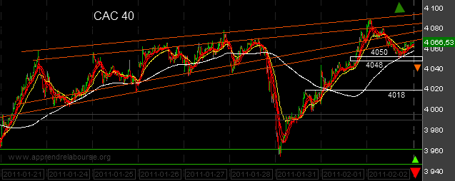 Bourse-CAC-020211.png