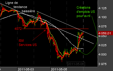Bourse-CAC-intra-060511.png
