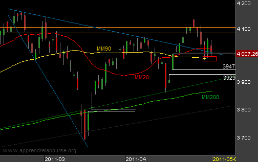 Bourse-CAC40-090511.png