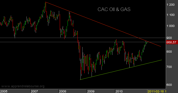 CAC-Oil-and-GAS.png