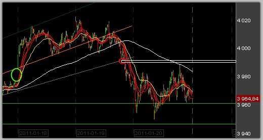CAC40-daily-200111.png