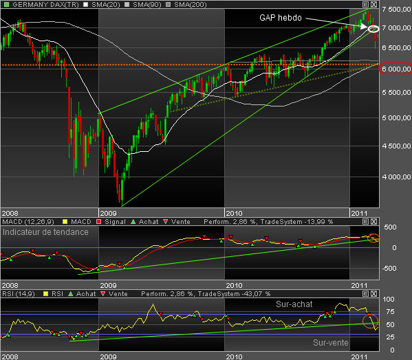 DAX-weekly.png