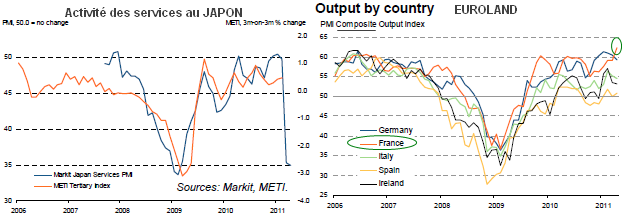 PMI-Japon-Europe.png