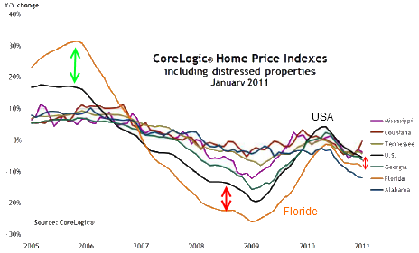 Prix-immobilier-USA-Floride.png