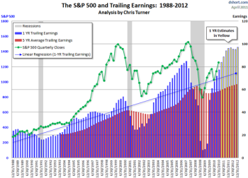 S-P500---earnings.png