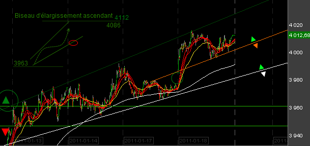 bourse-CAC-180111.png