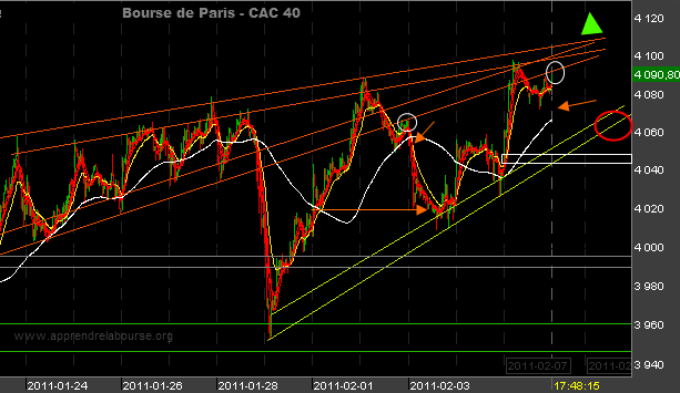 bourse-CAC-40-070211.png