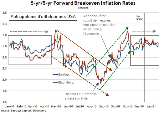 break-even-inflation-rate-usa.png