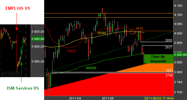 Bourse-CAC-40-030611.png
