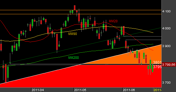 Bourse-CAC-40-200611.png
