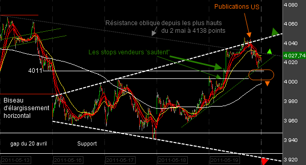 Bourse-intra-190511.png