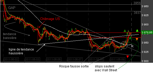 CAC-40-intraday-090611.png