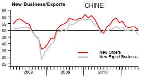 Chine-Flash-manufacturing-PMI.png