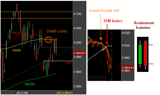 bourse-CAC40-010611.png