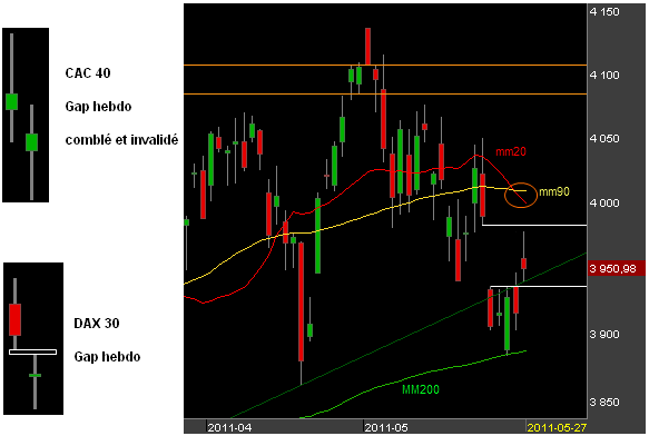 bourse-cac40-270511.png