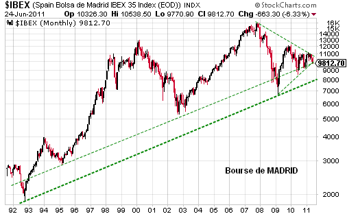 ibex-1991-2011.png
