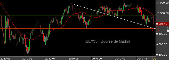 35IBEX.png