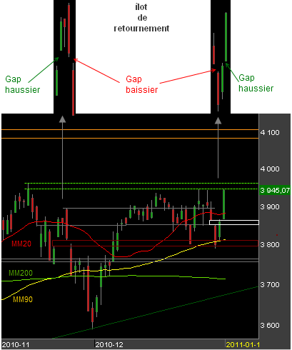 Bourse-CAC-120111.png