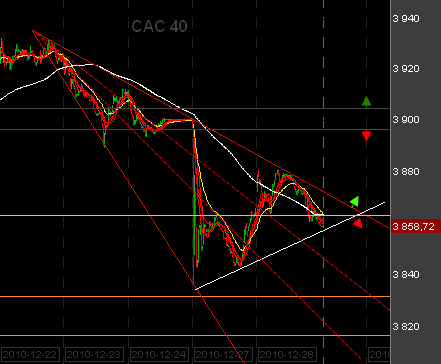Bourse-CAC-40-281210.png