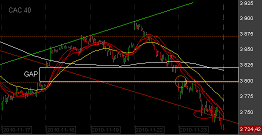 CAC-40-231110.png