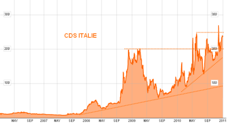 CDS-ITALIE.png