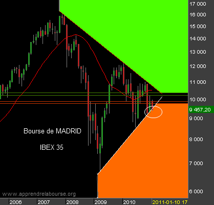 IBEX35-100111.png